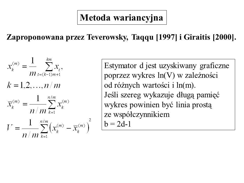Metoda wariancyjna Zaproponowana przez Teverowsky, Taqqu [1997] i Giraitis [2000]. Estymator d jest uzyskiwany graficzne.